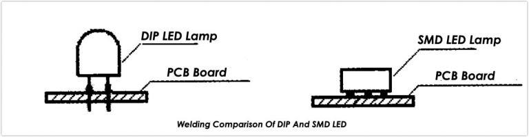 Welding method of SMD LED and DIP LED